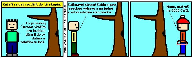 22_2_vyuziti_stromu.png